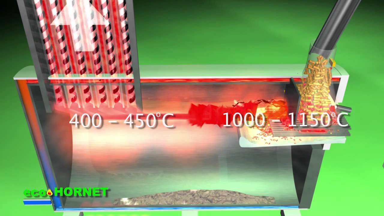 Ecohornet Pellet Based Heating System Youtube