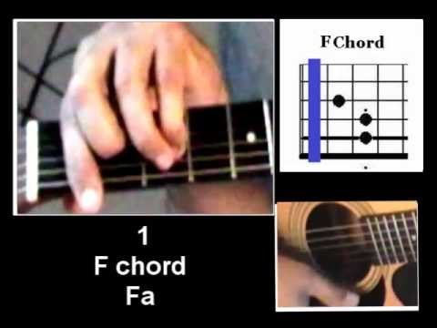 guitar chords key of F - YouTube