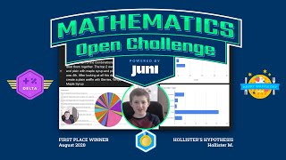 Hollister M , Delta League, 1st Place, Juni Mathematics Open Challenge Aug 2020