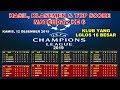 Hasil Liga Champions 2019 Tadi Malam Matchday Ke 6 ~ Klub Yang Lolos 16 Besar UEFA CHAMPIONS LEAGUE