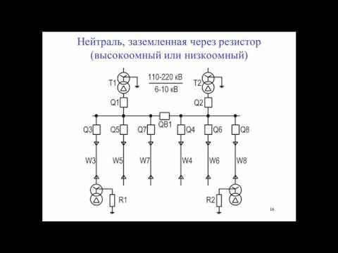6 Токовые защиты в сетях с изолированной нейтралью (1 семестр)