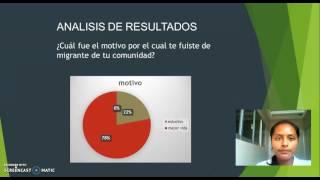Migración en Oriente medio día Espinal, Veracruz. Facultad de Trabajo Social Región Poza Rica-Tuxpan
