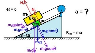 Physics - Mechanics: Appli¢ations of Newton's Second Law (5 of 20) ramp with block on block