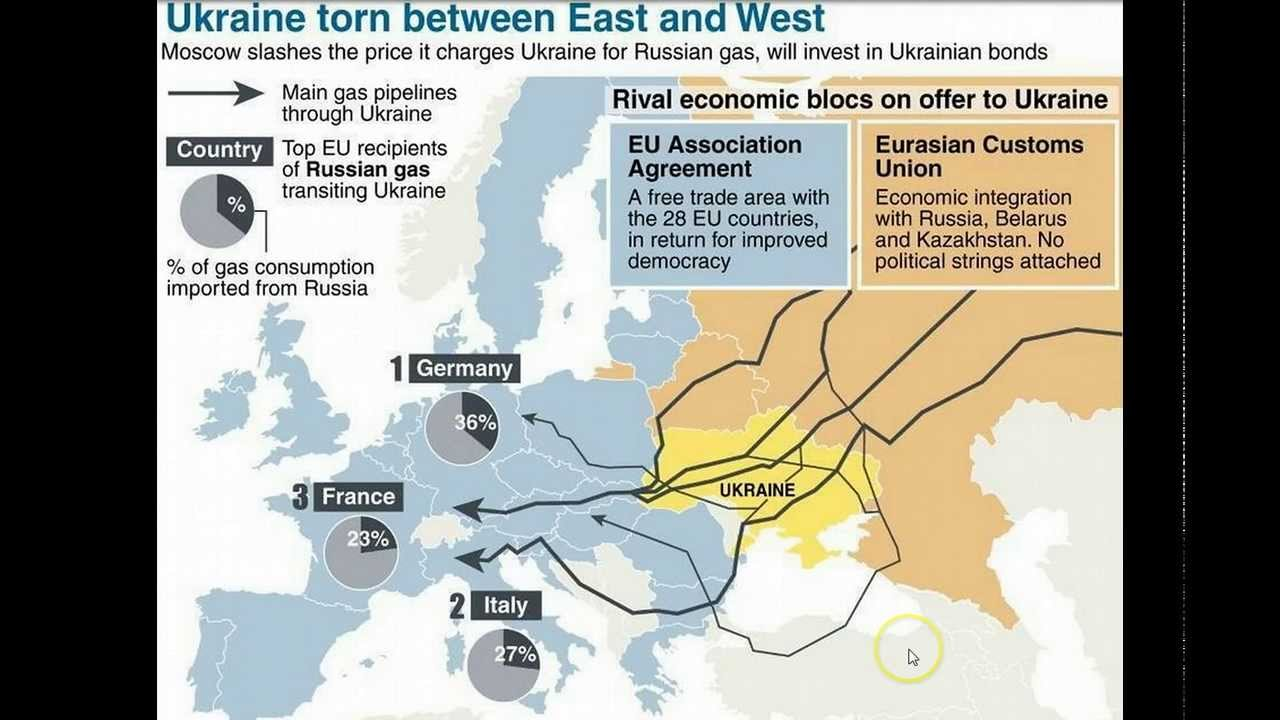 the energy trade relations between the european union and russia