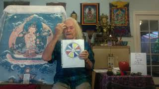 03-04-2021  Manjushri  with Long Life Practice