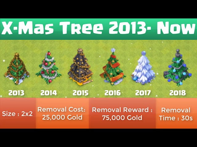 2020 Christmas Tree Clash Of Clans All Obstacles in Clash of Clans   YouTube