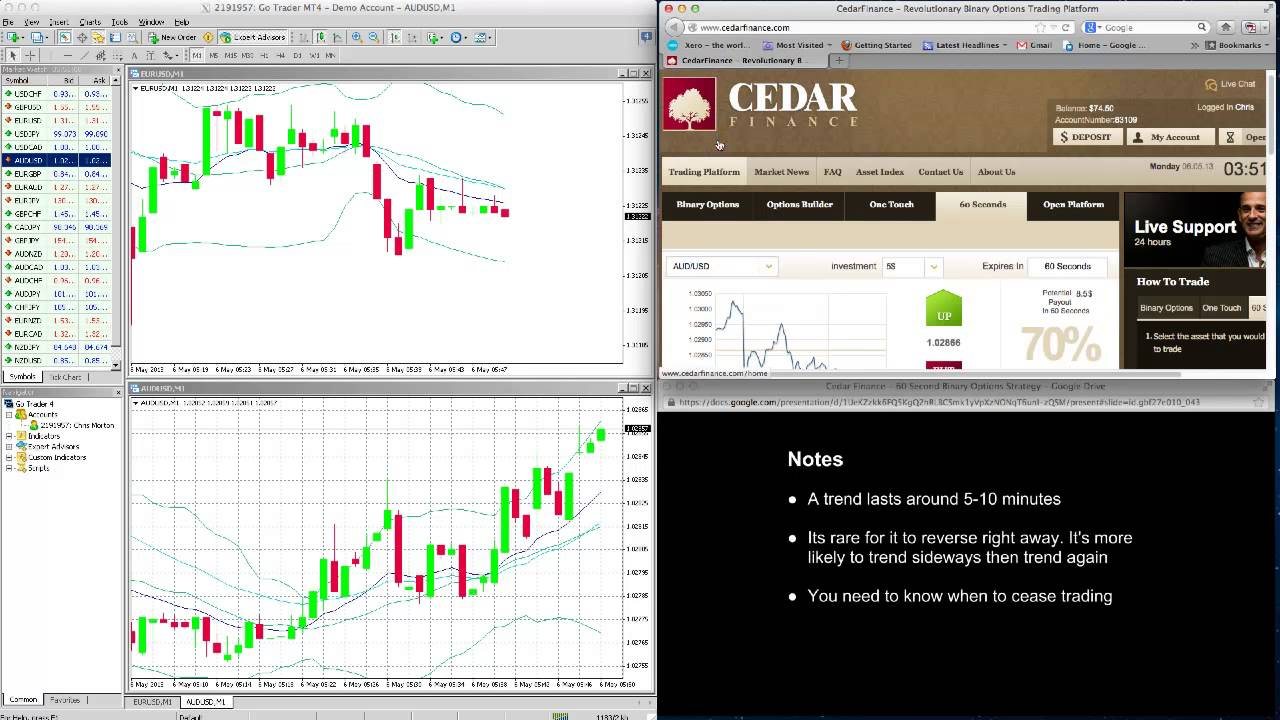binary options scams cedar finance trading