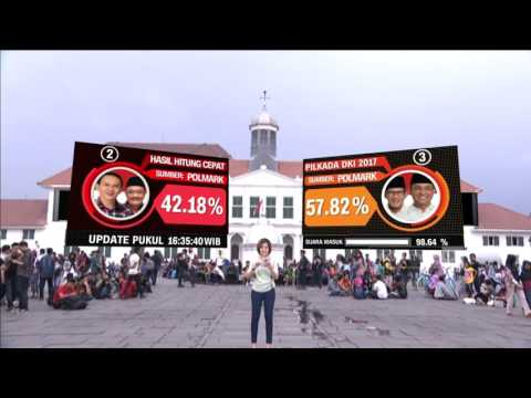 Nice Graphic Presentation... Quick Count Pilkada DKI