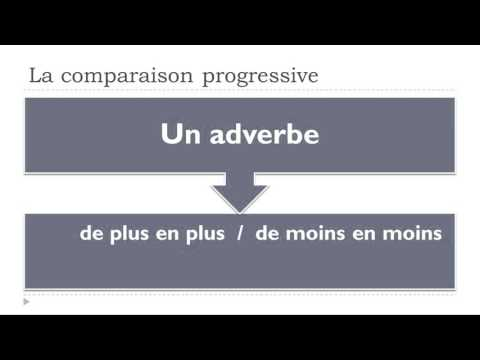 Learn French Today # The progressive comparison