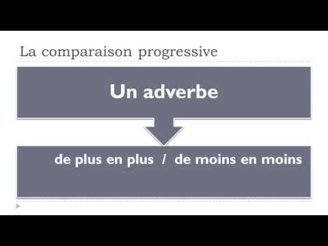 Learn French Today # The progressive comparison
