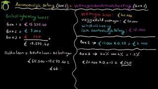 Berekenen belasting box 2 en 3 (aanmerkelijk belang en vermogensrendementsheffing) - (economie)