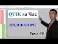 Индикаторы для quik