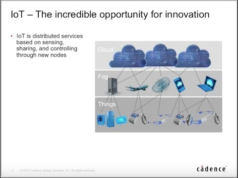 Tensilica Fusion DSP for IoT, Wearables, Communications — Cadence