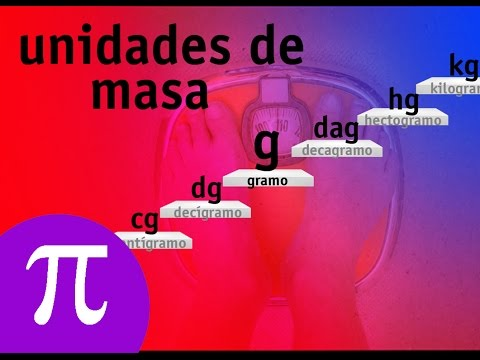 La Eduteca - Magnitudes: las unidades de masa