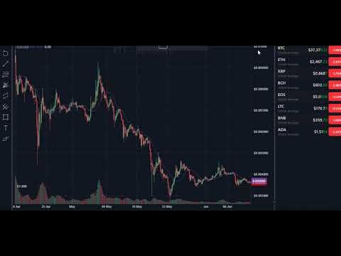 WHY BTT WILL HIT $1! BTT BitTorrent Price Prediction 2021! BTT HUGE Price Update
