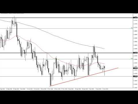 EUR/USD Technical Analysis for January 25, 2019 by FXEmpire.com