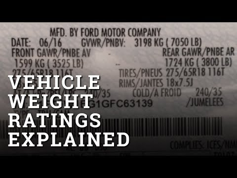 Vehicle Weight Ratings Explained (GVWR, GCWR, GAWR, GTWR) with HaulGauge founder Michael Hall