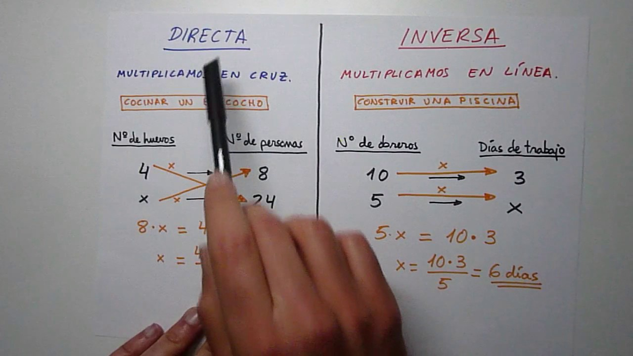 Aprendo Regla De Tres Simple Directa E Inversa Youtube