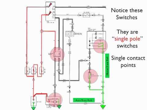 Toyota Clutch start switch  YouTube
