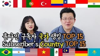 Where are you from? Subscribers' countries TOP 15 [Talk Show] / Hoontamin