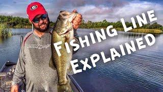 Bass Fishing Basics - Choosing the Correct Fishing Line for the Job