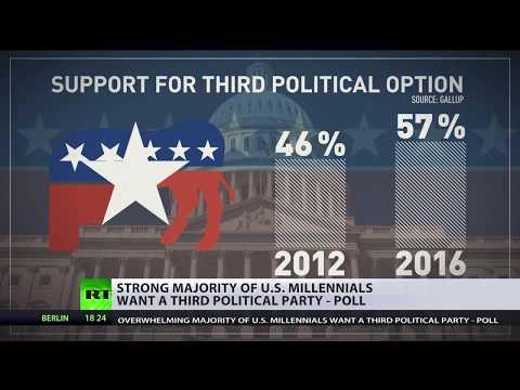 US Millennials call for 3rd-party political choice