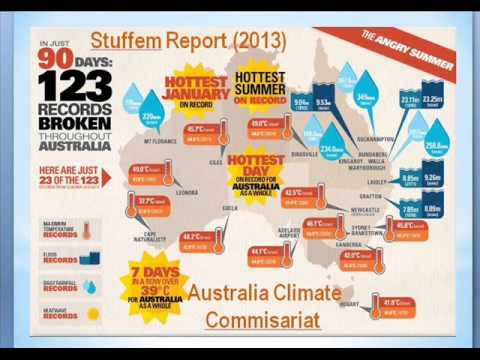 """Pt. 2/2  Lord Monckton's """"Global Warming: Just The Truth"""" Apr 3, '13, Whangarei Library"""