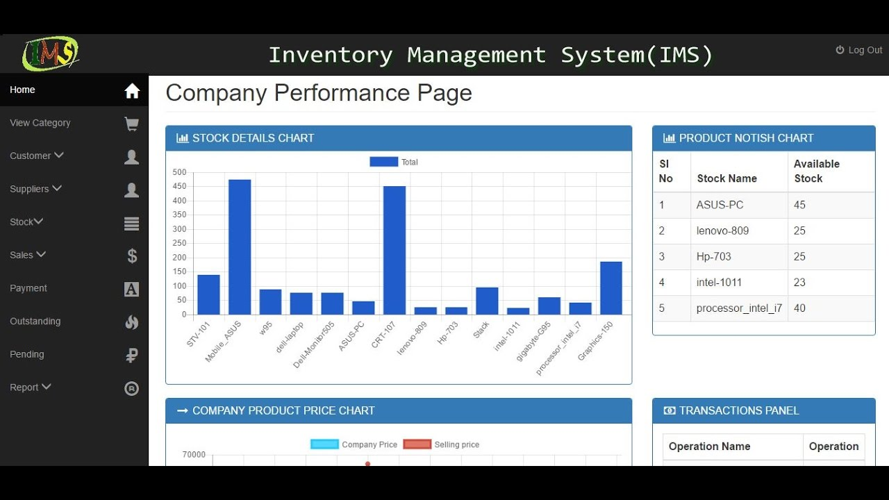 software inventory