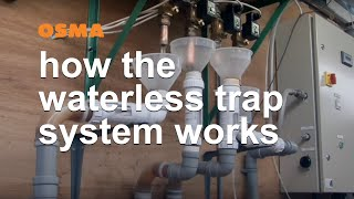Waterless Trap System Overview - OSMA HepvO Soil & Waste (en)