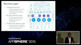 AppSphere 15 - Performance and Scalability Optimizations with Xerox