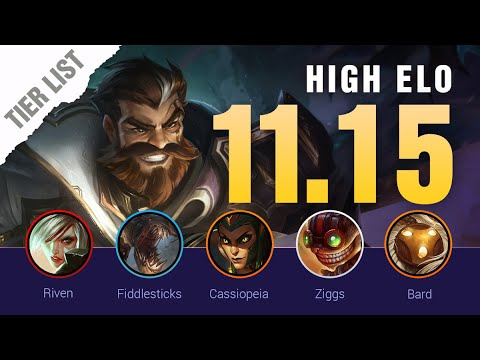Download Season 11 HIGH ELO LoL Tier List Patch 11.15 by Mobalytics - League of Legends