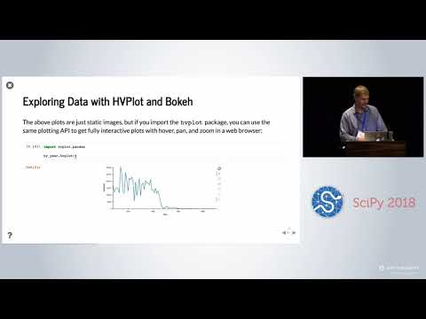 PyViz  Unifying Python Tools for In Browser Data Visualization | SciPy 2018