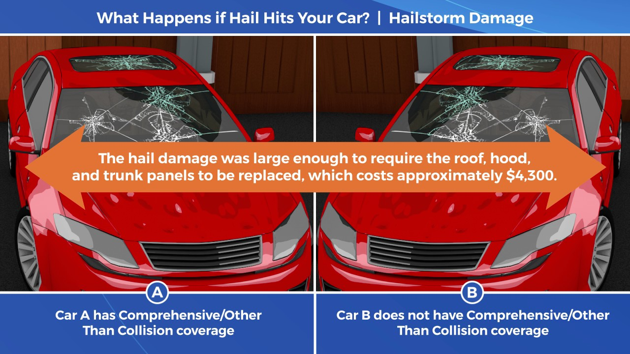 Car Insurance Tip When Hail Hammers Your Car Youtube
