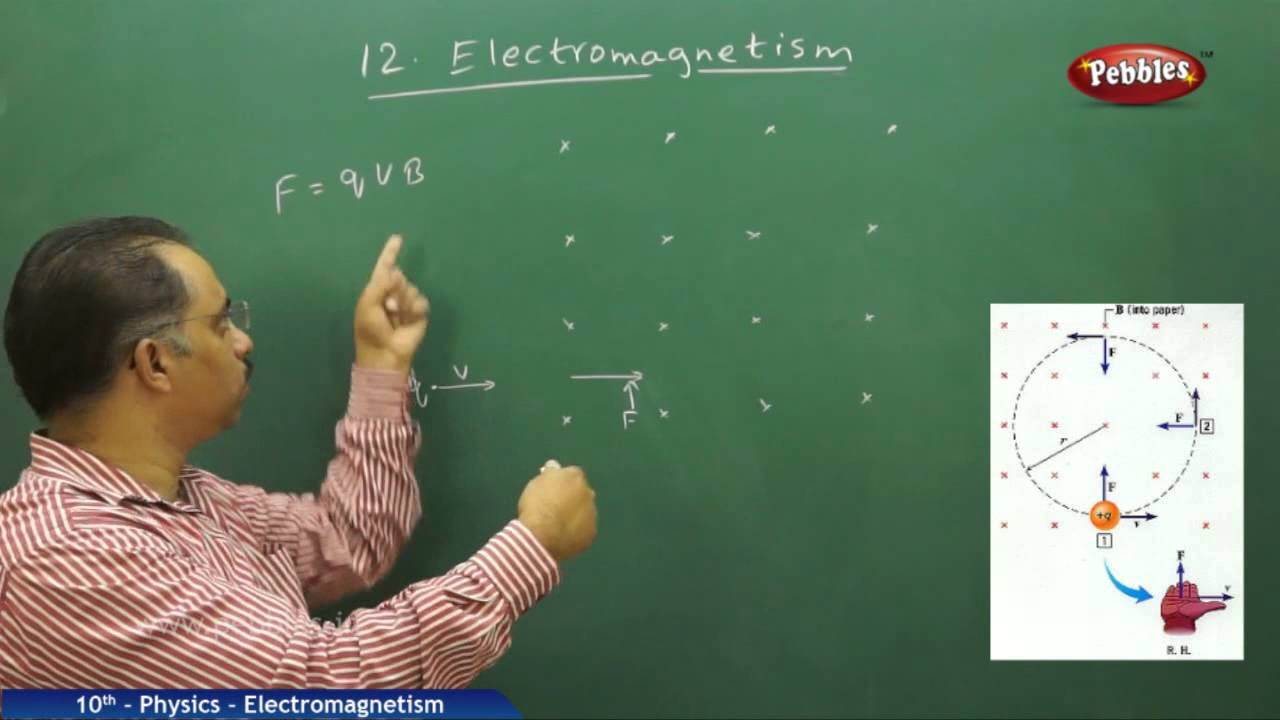 Electromagnetism - AP & TS Class 10th State Board Syllabus Physics and  chemistry