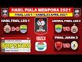 Hasil Piala Menpora 2021 Hari Ini - Persija vs Persib - Jadwal Final Piala Menpora 2021