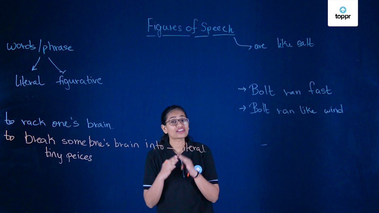 Figures of Speech: Types, Simile, Metaphor etc with Examples and Videos