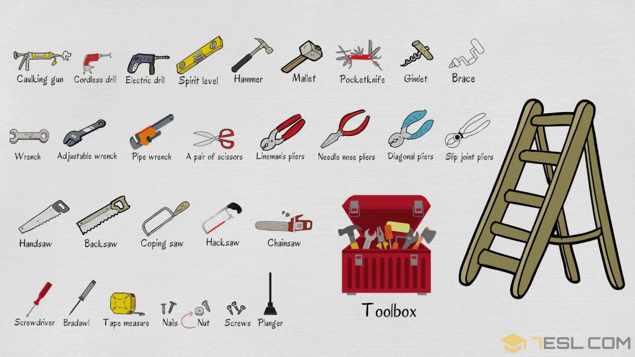 Learn Tools Names in English | Tools Vocabulary with Pictures | Hand ...