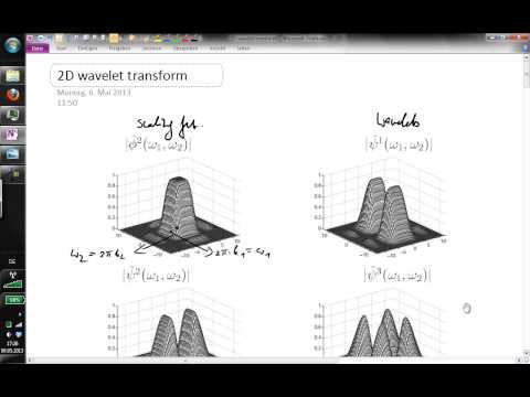 4.3 The Wavelet Transform   Image Analysis Class 2013