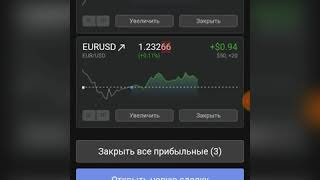 Всё о Forex Club Libertex