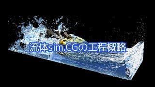 <CG>流体の表現:flowCG