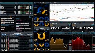 CMC Markets handelsplattform - Lär dig våra ordertyper