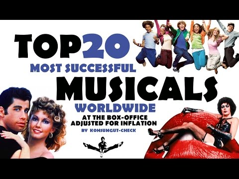 Top 20 Musicals at the International Box Office