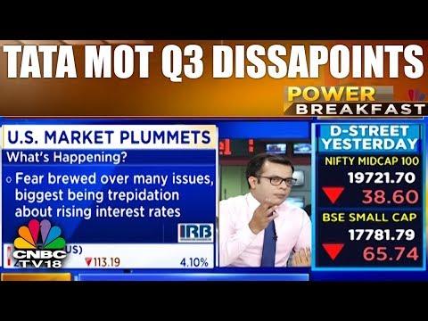 D-Street Under Pressure | U.S Market Plummets | Power Breakfast | 6th Feb 2018 | CNBC TV18