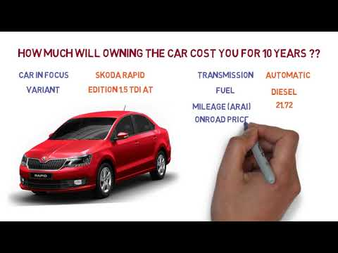 Skoda Rapid Diesel Automatic Ownership Cost - Price, Service Cost, Insurance (India Car Analysis)
