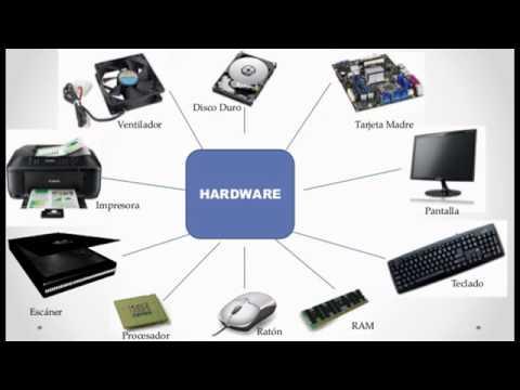 Partes fundamentales de la computadora youtube for Medidas para mueble de computadora