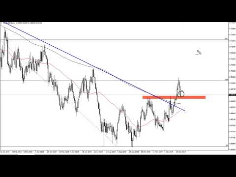AUD/USD Technical Analysis for January 07, 2020 by FXEmpire