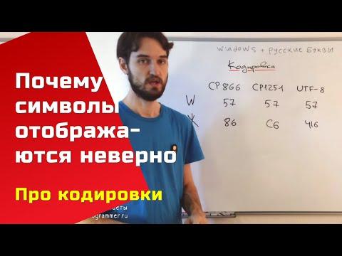 Как компьютер кодирует символы (кодировки, encodings)