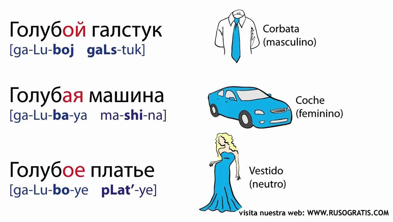 Cómo leer en ruso: El alfabeto ruso - Aprender Ruso