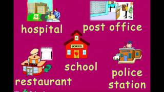 1 ESL Video lesson, Jobs Vocabulary video,Occupations lesson