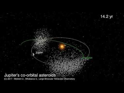 Jupiter has a companion asteroid that orbits the sun in reverse | Science News